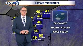 Friday weather - Video