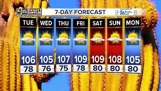 High temperatures stay around 105 for the Valley - Video
