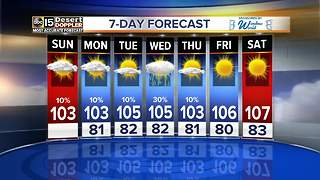 Rain chances return as the work week gets underway - Video