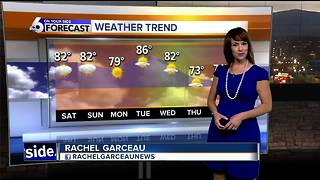 Warm weather settles in across southern Idaho through the middle of next week