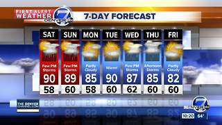 Temperatures near 90 degrees through the weekend - Video