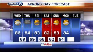Akron Tuesday afternoon weather