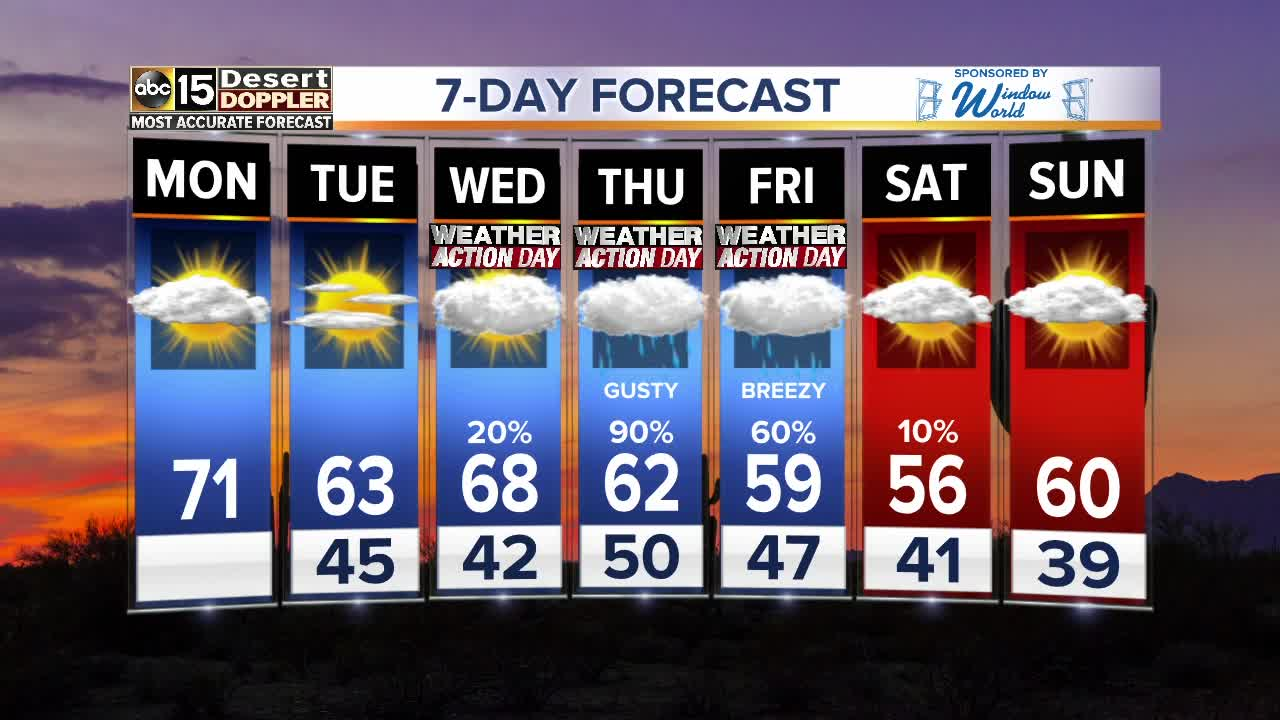 Valley rain possible on Thanksgiving