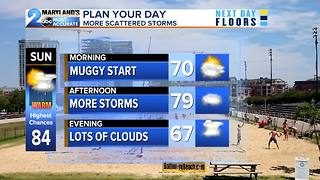 Scattered Storms Again On Sunday - Video