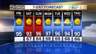 Sunny, warm weekend ahead in the Valley