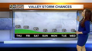 Warmer day than yesterday in Phoenix - Video