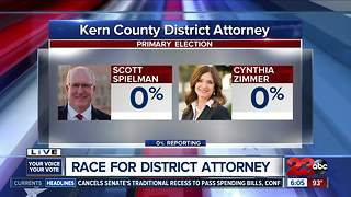 Race for District Attorney - Video