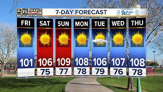 Be aware of weekend heat alerts - Video