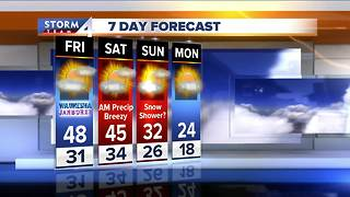 High temperatures flirt with 50 Friday - Video