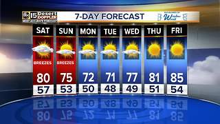 Gorgeous Valley weekend weather ahead - Video