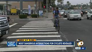 Most dangerous intersections for cyclists revealed - Video