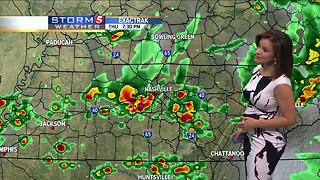 Bree's Evening Forecast: Thurs., July 6, 2017 - Video