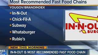 In-N-Out is most recommended fast food chain - Video
