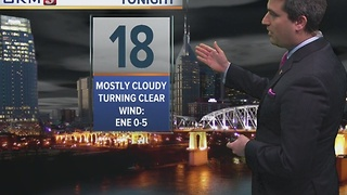 Henry's Evening Forecast: Sunday, January 8, 2017 - Video