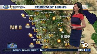 10News Pinpoint Weather for Sunday June 11, 2017