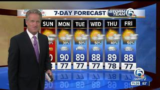 Latest Weather Forecast 11 p.m. Friday - Video