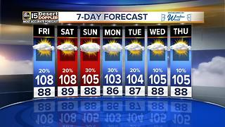 More monsoon storms and a chance for a wet weekend are in the forecast - Video