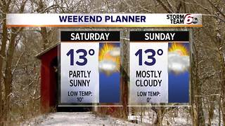 Cold temps & snow chances. - Video