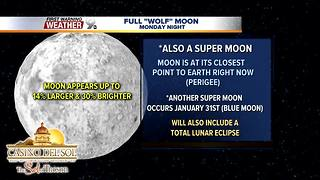 New Year's Day forecast and Super Moon