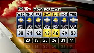 Dustin's Forecast 3-20 - Video