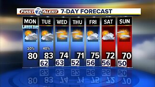 Metro Detroit Forecast: A few showers after 3pm