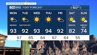 FORECAST: Hot start to November in the Valley!