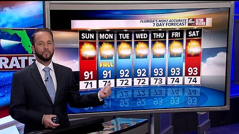 Florida's Most Accurate Forecast with Jason on Saturday, September 21, 2019