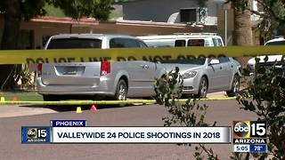 24 police shootings reported Valley-wide in 2018 - Video