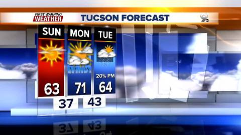FORECAST: More rain and snow on the way