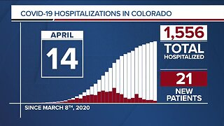 GRAPH: COVID-19 hospitalizations as of April 14, 2020