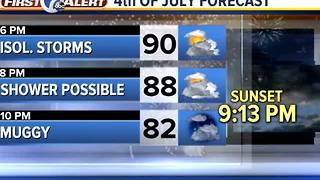 4th of July Forecast - Video