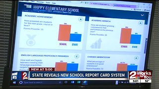 State reveals new school report card system
