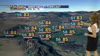 Above normal temperatures stick around the Valley this week