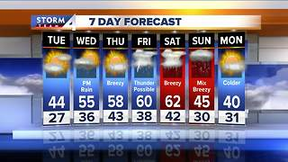 A little warmer Tuesday and partly cloudy - Video