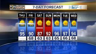 Slight rain chances in the Valley today - Video