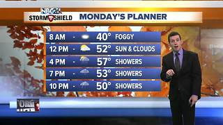 Morning fog, late day showers Monday - Video