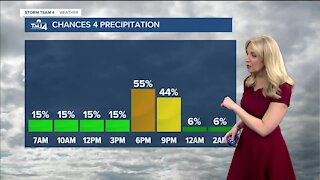 Sunday is cloudy and dry, chance for light snow late afternoon