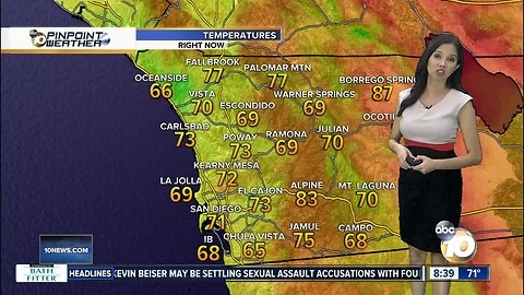 10News Pinpoint Weather for Sat. Sept 14, 2019