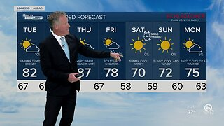 Latest Weather Forecast 5 p.m. Monday