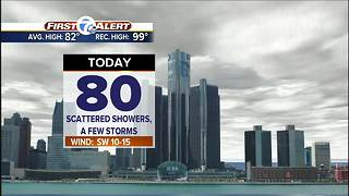 Rain today then a big warm up - Video