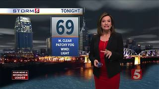 Bree's Evening Forecast: Mon., July 17, 2017 - Video