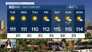 More HOT days are ahead