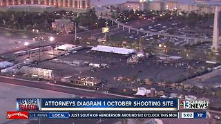 Attorneys diagram the 1 October Las Vegas shooting site
