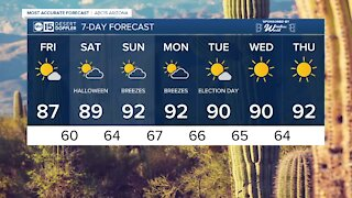FORECAST: Warming up! More 90s to come this year.