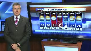 Brian Gotter's 5:00 Storm Team 4cast - Video