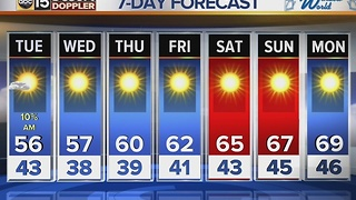 Rain expected to move out of Valley Monday night into Tuesday morning - Video