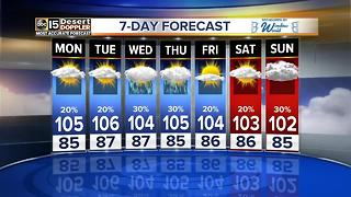 Slight chance of storms sticking around Sunday night into the week - Video