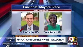 Who won, who lost in Tuesday's elections in Cincinnati - Video