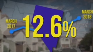 Home prices, rent continue to go up across the valley - Video