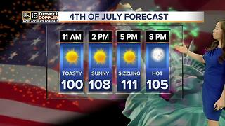 Warm 4th of July forecast on tap - Video